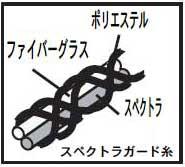 スペクトラアームガード糸